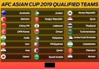 AFC Asian Cup 2019 Team