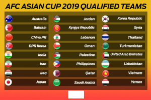 AFC Asian Cup 2019 Team