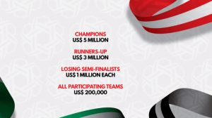 AFC Asian Cup 2019 Prize Money
